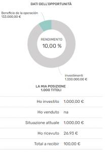 housers investimento immobiliare 2