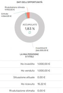 housers investimento immobiliare 4
